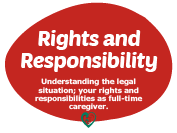 rights and responsibility